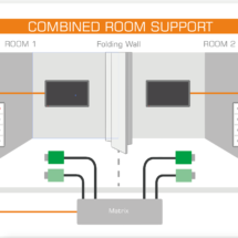 combined-room-support