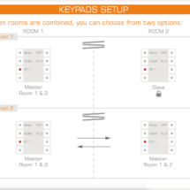 keypads-setup-when-rooms-are-combined